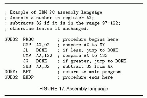 assembly language | Barrons Dictionary | AllBusiness.com