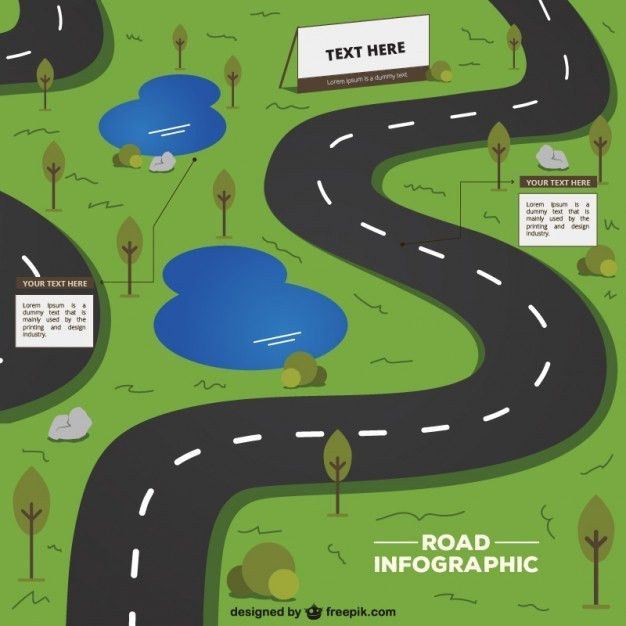Infographic Ideas » Infographic Template Roadmap - Best Free ...