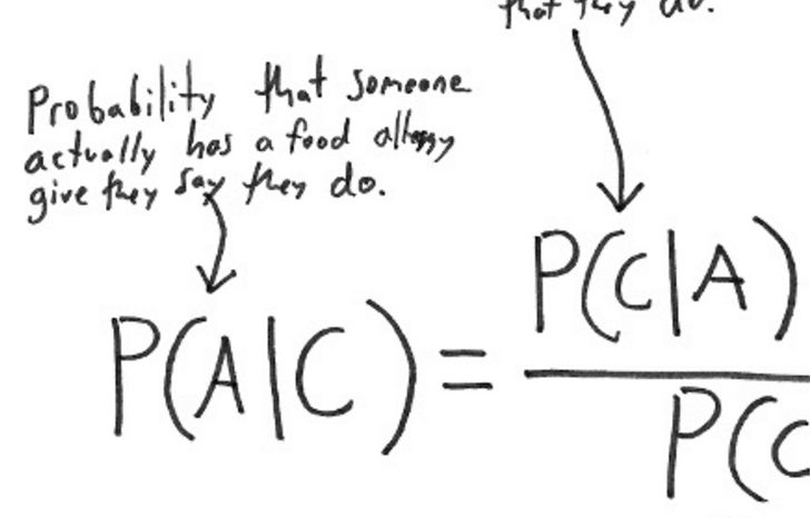 A Guide to Bayesian Statistics — Count Bayesie