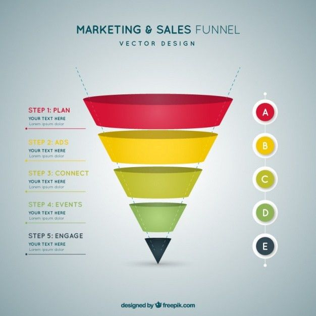 Funnel Chart Vectors, Photos and PSD files | Free Download
