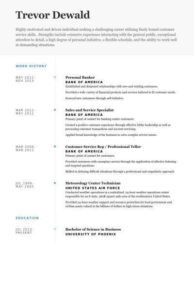 Personal Banker Resume | | amplifiermountain.org