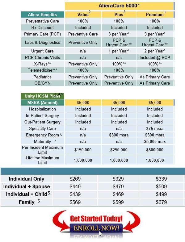 ObamacareAlternative » INSURANCE AGENCY NAPLES