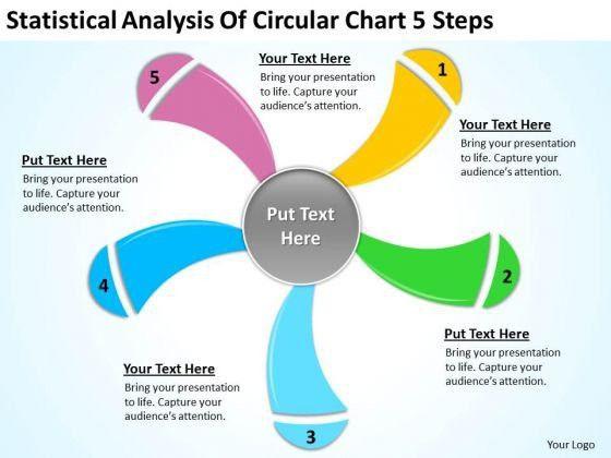 Statistical Analysis Of Circular Chart 5 Steps Internet Business ...