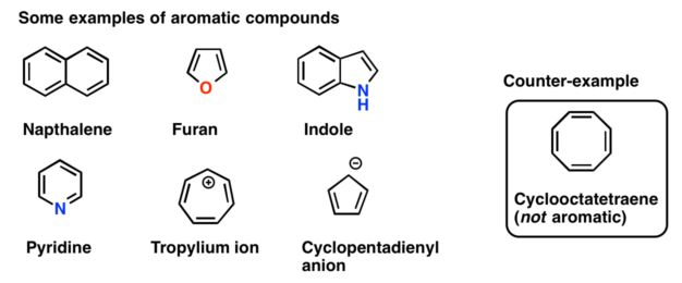 Rules For Aromaticity — Master Organic Chemistry