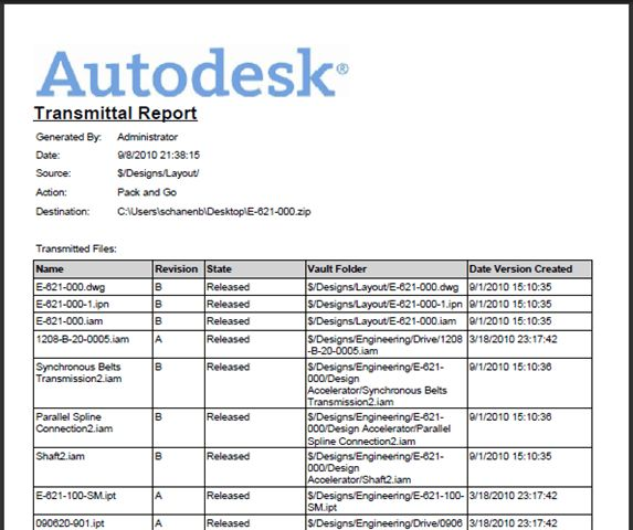 Transmittal Reports Advanced Configuration - Under the Hood