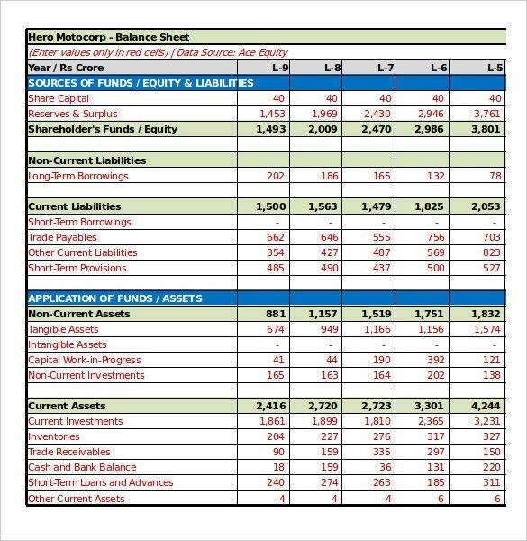 Stock Analysis Templates – 8+ Free Word, PDF Format Download ...