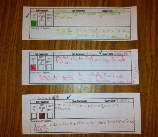 Teach From The Heart: What Stuck With You Today? - Exit Tickets ...
