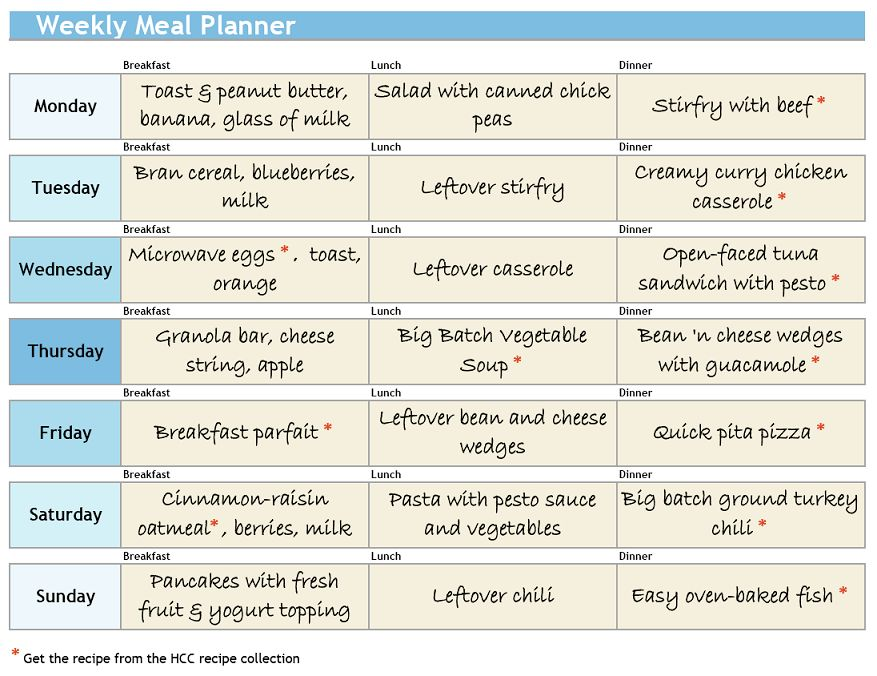 An attractive meal-planning page to replace lists on scraps of ...