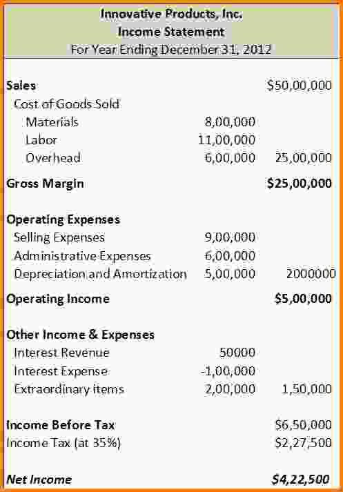 9+ income statement sample | Letter Template Word