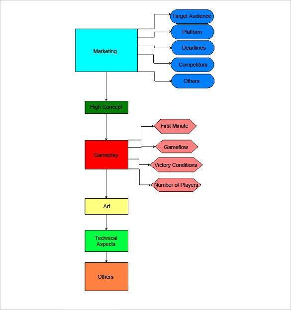 20+ Workflow Diagram Templates – Sample, Example, Format Download ...