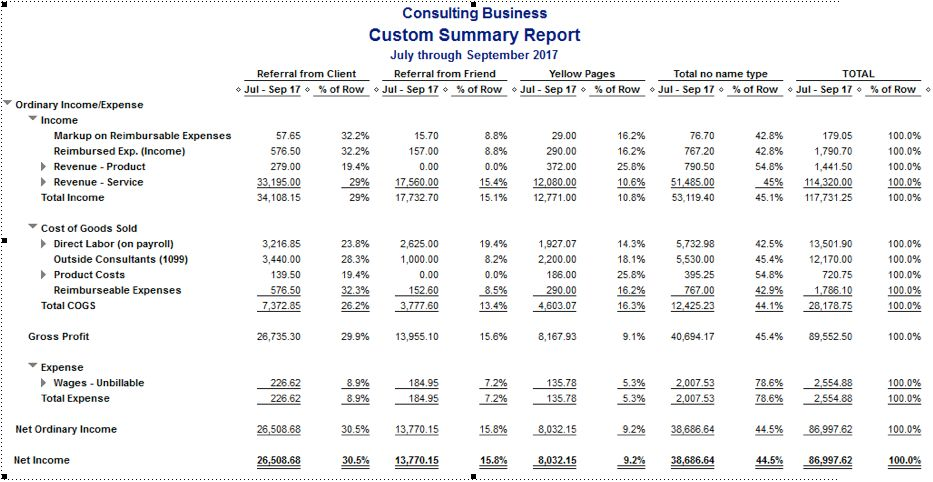 Profitability by Type of Customer in QuickBooks - Firm of the Future
