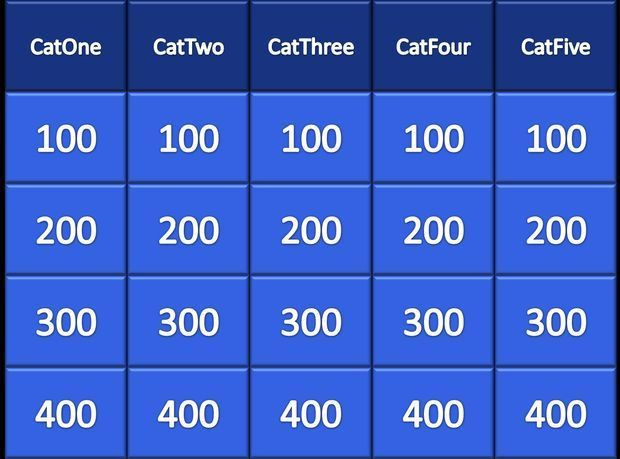PowerPoint Jeopardy: 5 Steps