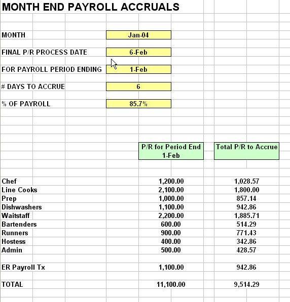 Restaurant Payroll Accrual
