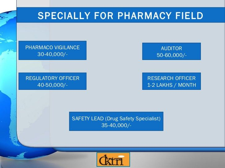Clinical Research, pharmacy,