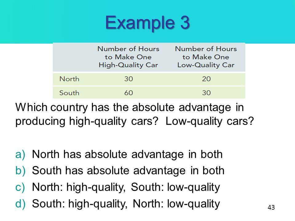 The Power of Trade and Comparative Advantage - ppt video online ...