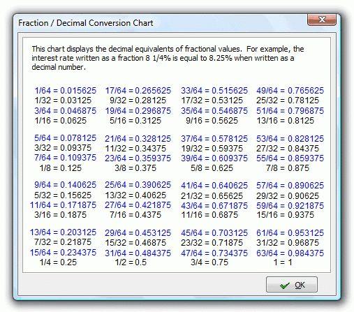 Online Help - Real Estate Calculator Suite - Real Estate Tools