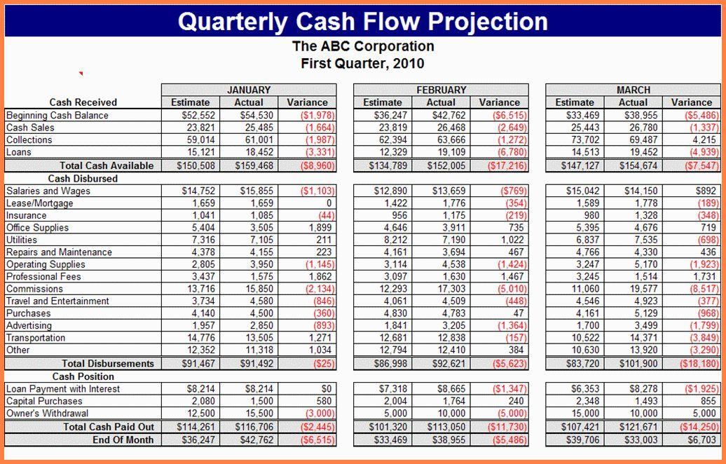 cash flow projection template - Sales Report Template