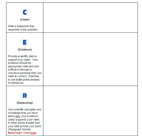 claim evidence reasoning template - Google Search … | Pinteres…