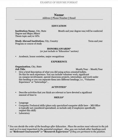 Download What To Write On A Resume | haadyaooverbayresort.com
