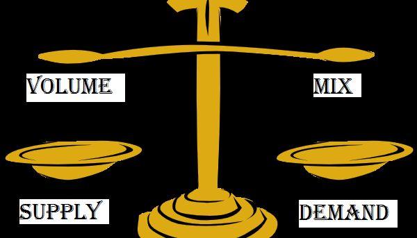 FUNCTIONS OF A MASTER SCHEDULER | John Tunstall | Pulse | LinkedIn