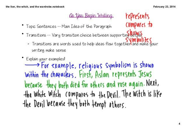 Intro Paragraph and Body Paragraph Example