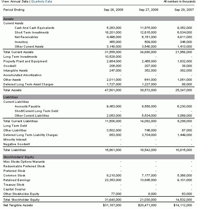 Debt Load Definition & Example   InvestingAnswers