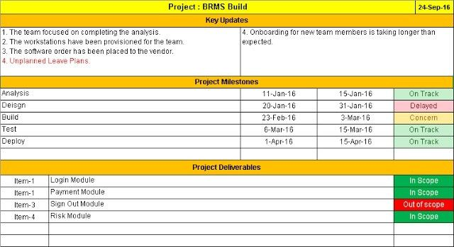 Project Management Status Report Template | Template idea