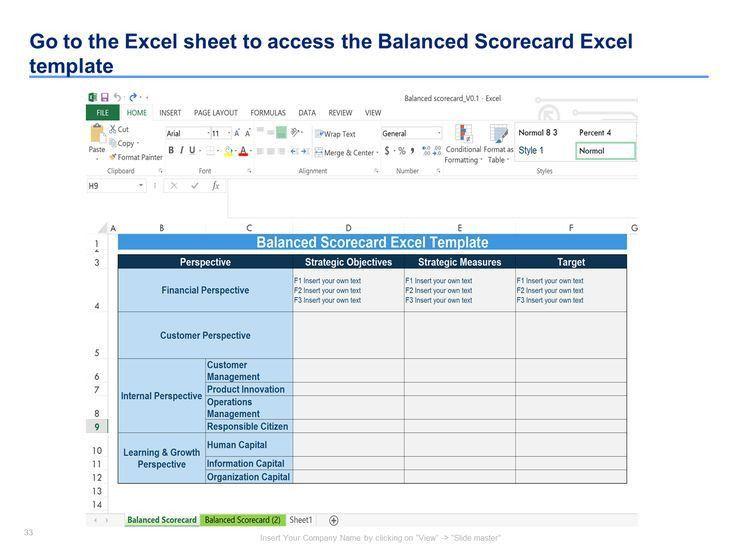 12 best Strategy Map Template & Balanced Scorecard Template | By ...