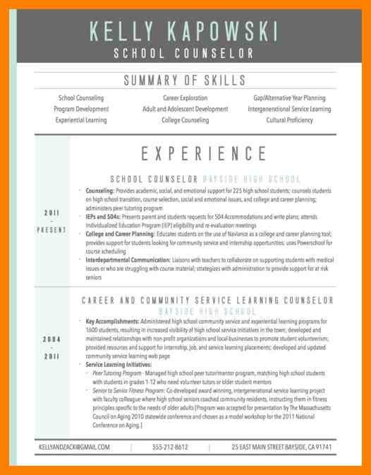 Guidance Counselor Resumes Samples. resume template cover letter ...