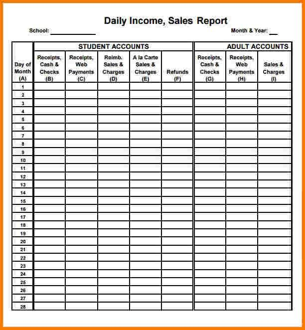 Daily Sales Report Sample 10 Sample Sales Report Free Sample – Monthly Report Template Word