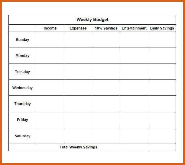 bi-weekly budget template | apa examples