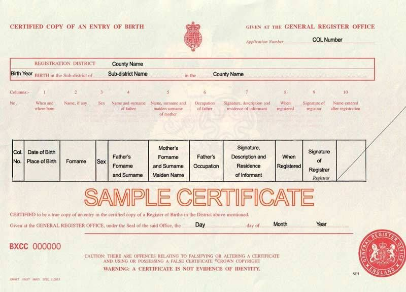 UK Birth, Marriage and Death Certificates