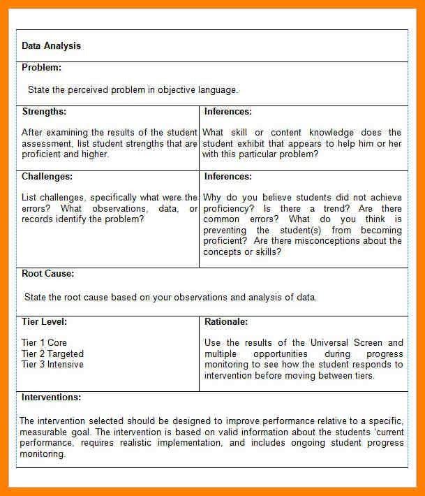 9+ data analysis template | addressing letter