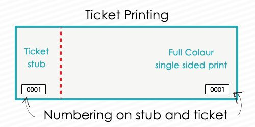 Double Sided Ticket Printing - Welove2print
