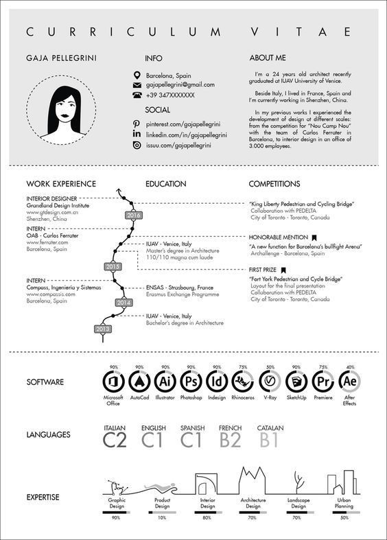 Gallery of The Top Architecture Résumé/CV Designs - 7 | Cv design ...
