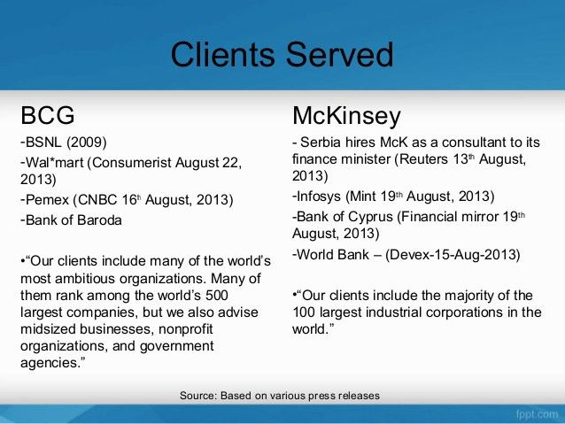 100% Original & mckinsey intern cover letter