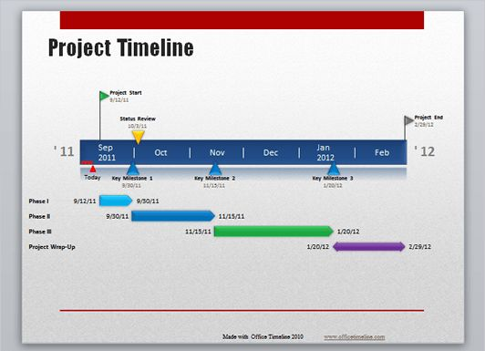 microsoft office powerpoint timeline template office timeline for ...