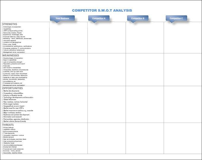 Competitive Analysis Template - 9 Free Word, Excel, PDF Documents ...