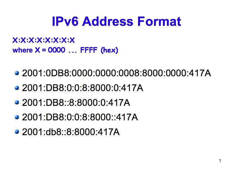IPv6 Address Format (IPv6: What, Why, How - Slide 7)