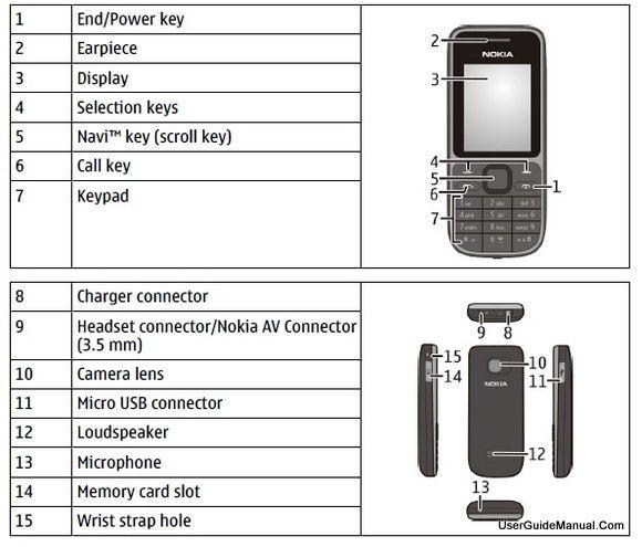 Nokia C2-01 User Manual (English, Spanish, French) | BoeBoer