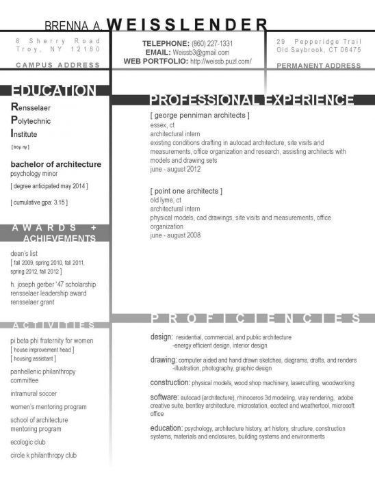 Architect Resume Summary. 13 sample resume for solution architect ...