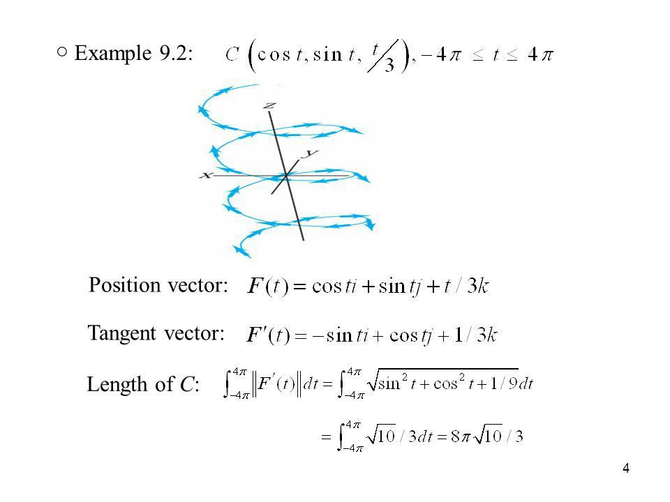Chapter 9: Vector Differential Calculus Vector Functions of One ...