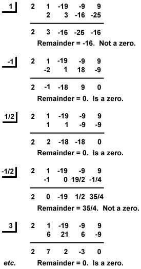SparkNotes: Algebra II: Polynomials: The Rational Zeros Theorem