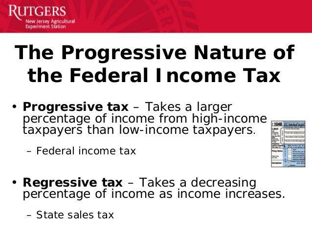 Income Tax Basics-04-15