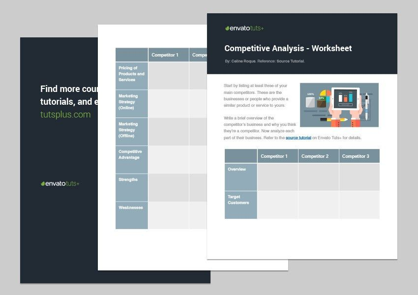 How to Write a Competitive Analysis for Your Small Business (With ...