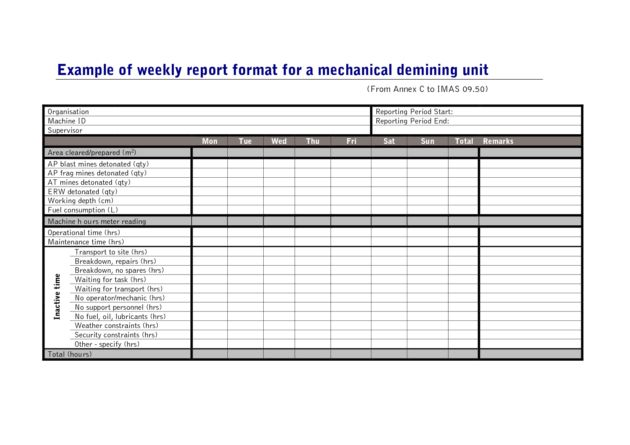 weekly operations report format for a mechanical demining by ...