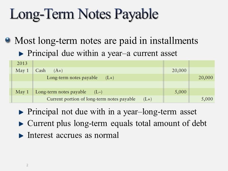 Long-Term Liabilities, Bonds Payable, and Classification of ...