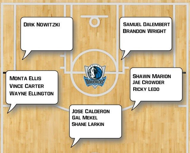 What's left for Western Conference teams to do this offseason ...