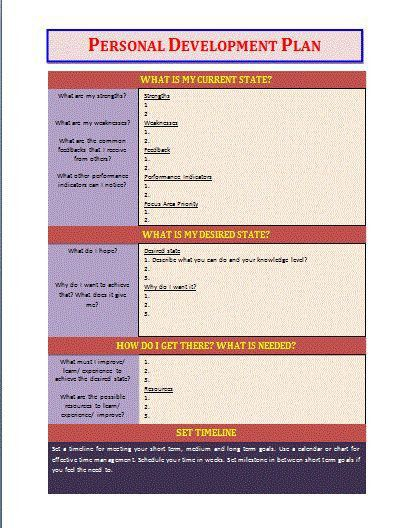 12 best Personal Development Template images on Pinterest ...