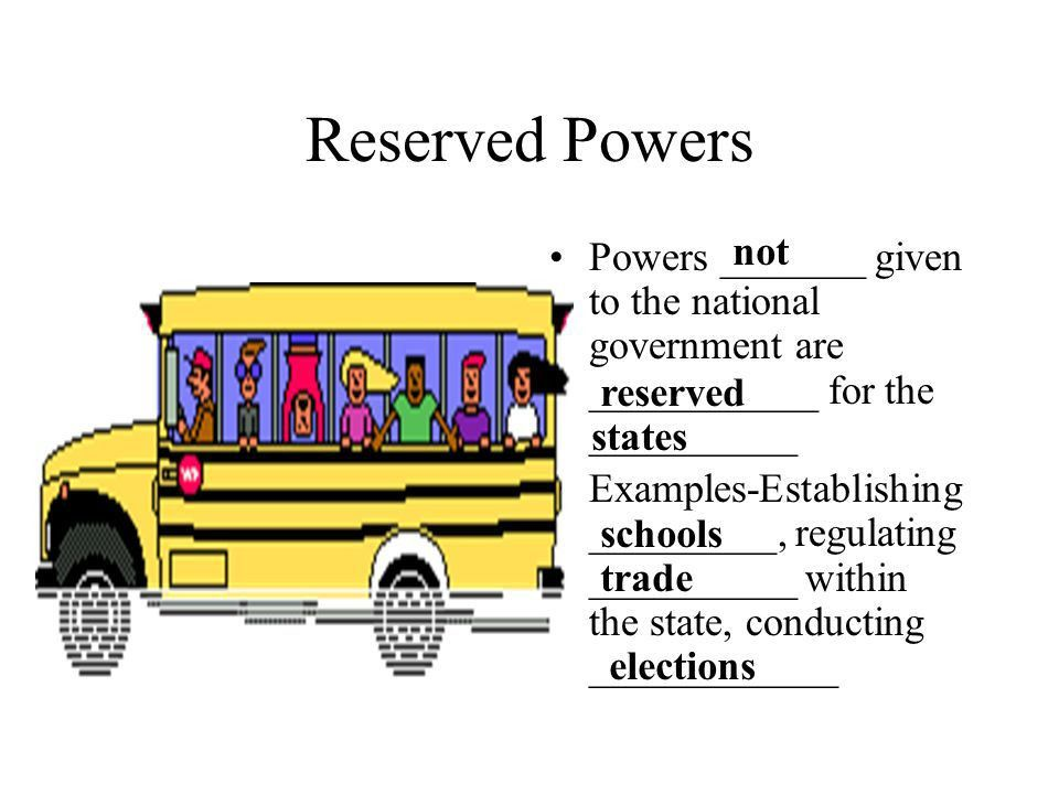 Reserved powers examples